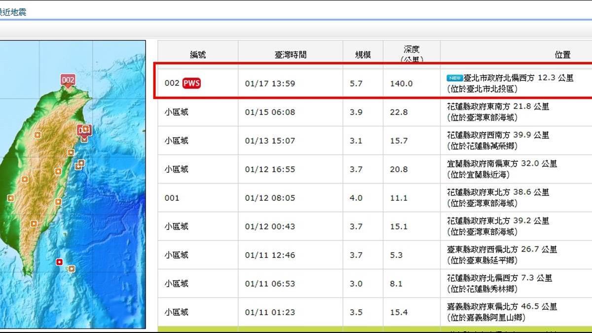 陽明山火山地質引發北台灣5.7地震?氣象局回應了