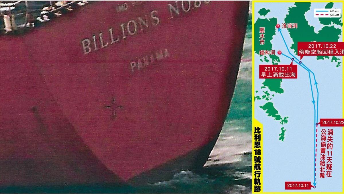 賣油給北韓台灣恐損失千億!台商吞安眠藥輕生喊:我被陸栽贓