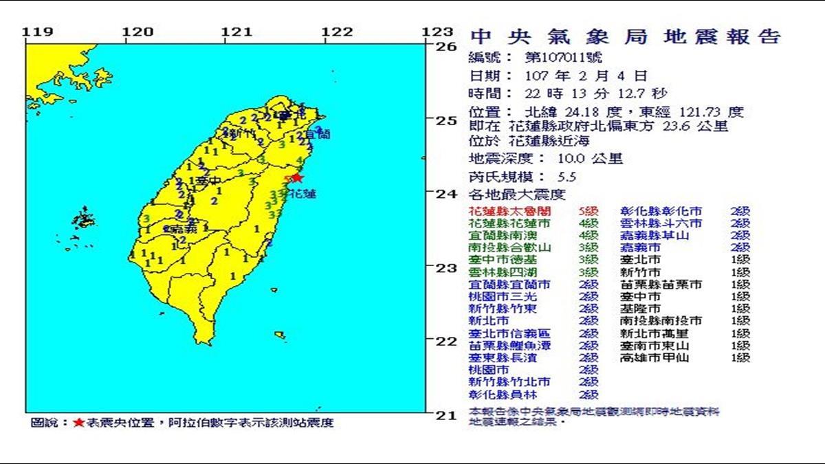 1晚連16震!規模最大5.8  最大震度花蓮5級 台鐵北捷慢速行駛
