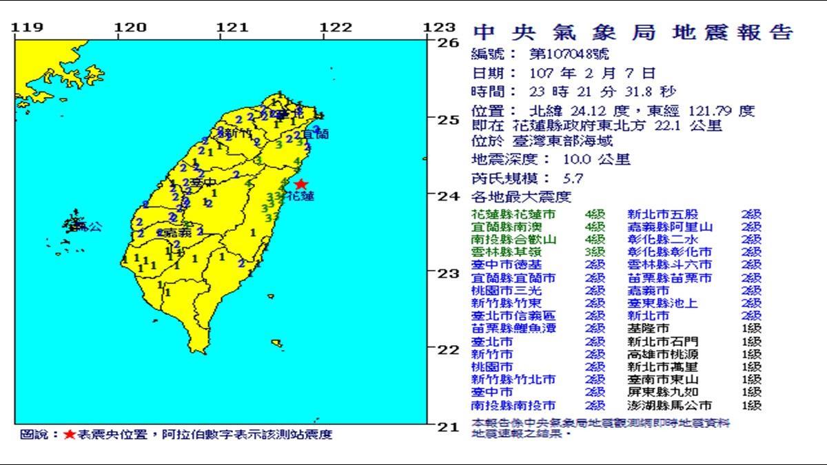 地牛再翻身!23:21 花蓮發生規模5.7地震 北部有感搖晃