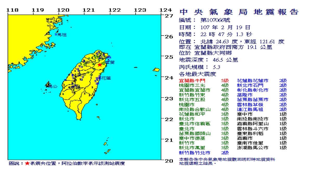 地牛翻身 !22:47宜蘭縣大同鄉發生規模5.3有感地震