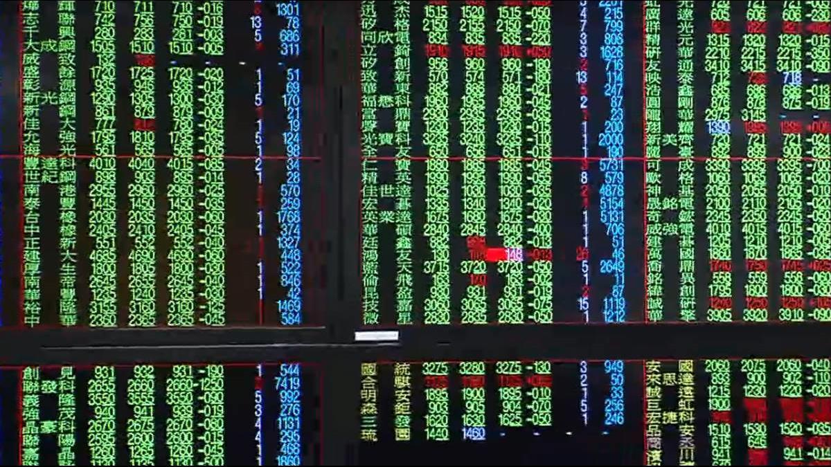 Fed暗示今年再升息2次台股卻跌 投信:台股今年仍有亮點