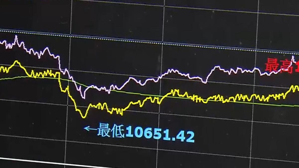 川普嗆貿易夥伴 第三次金融危機將爆?!