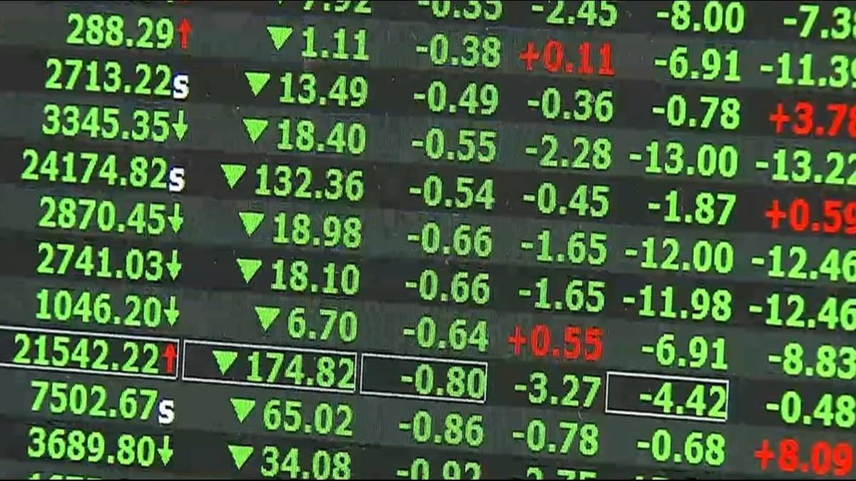 股價從6月起失守百元 王品買庫藏股!