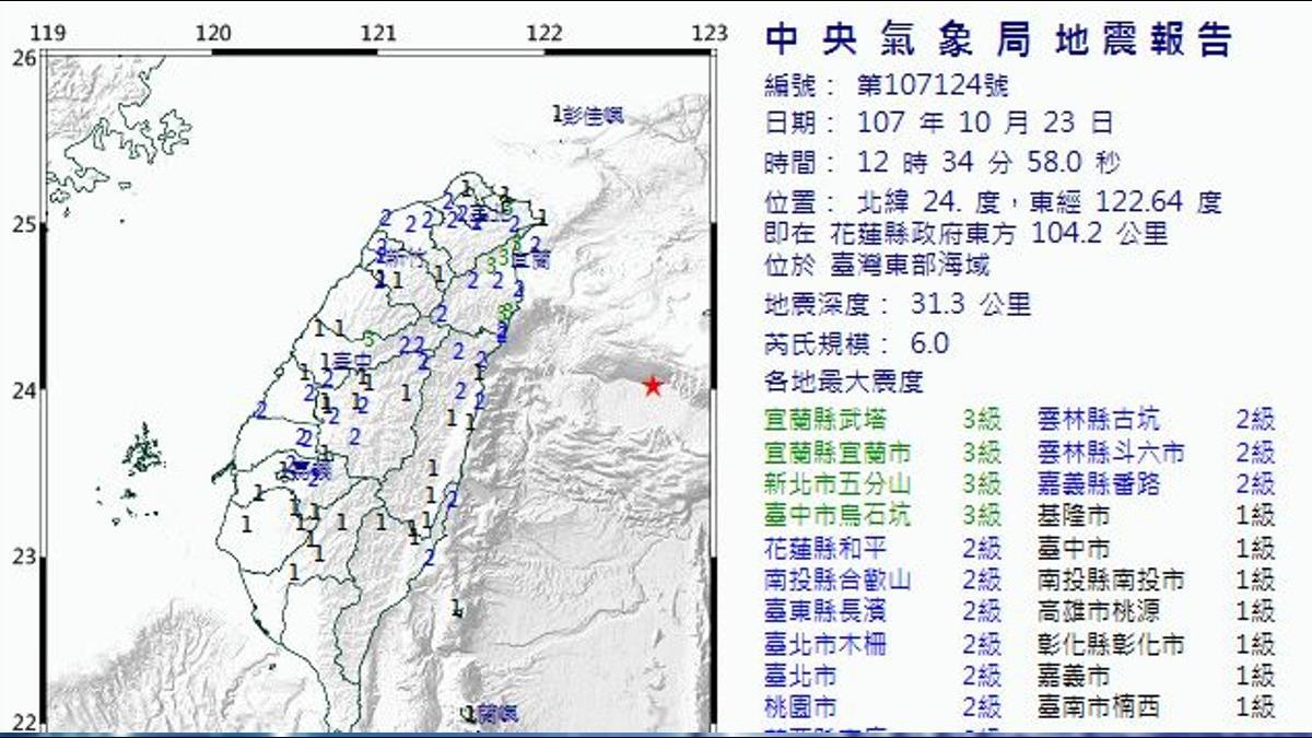 快訊/東部規模6.0地震!北市.宜蘭震度3級