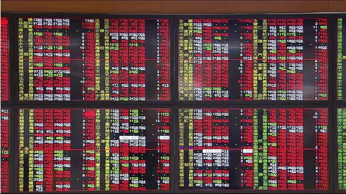 美股重挫、台股也遭亂流 收盤跌238點