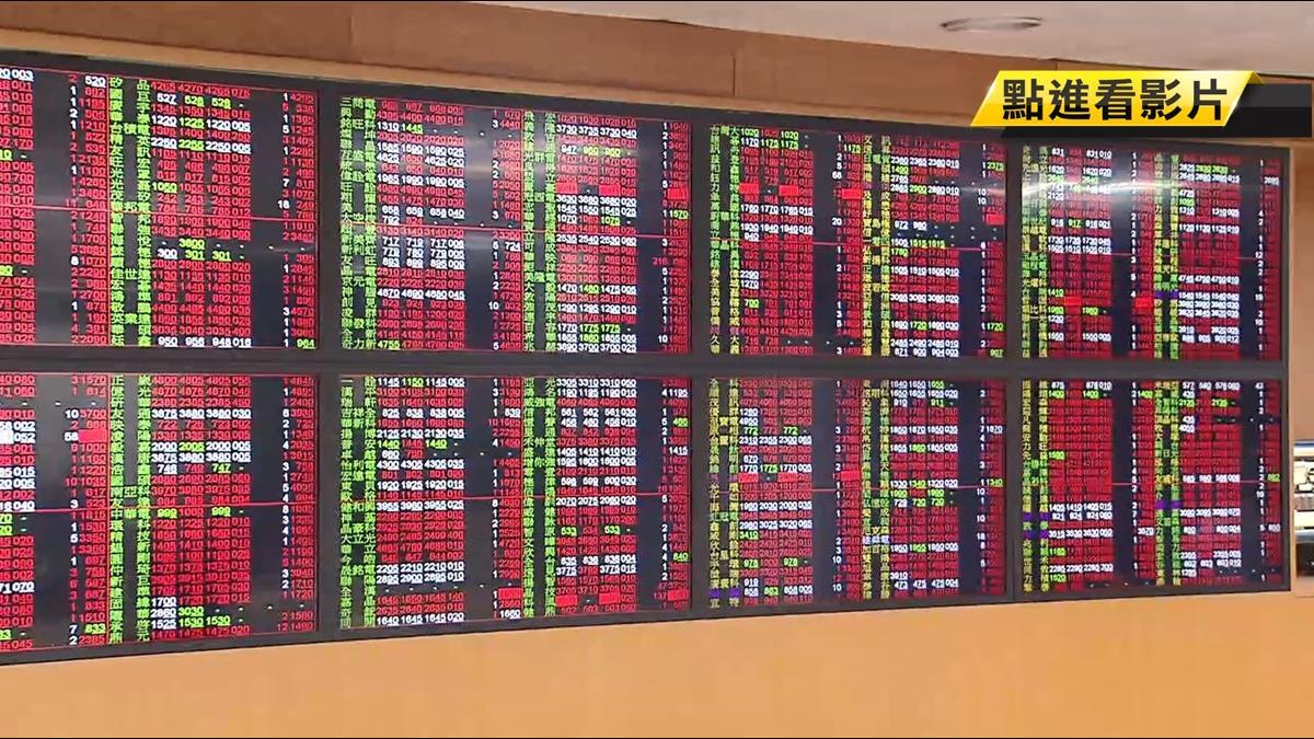 MSCI指數示警:全球63%股票進入熊市