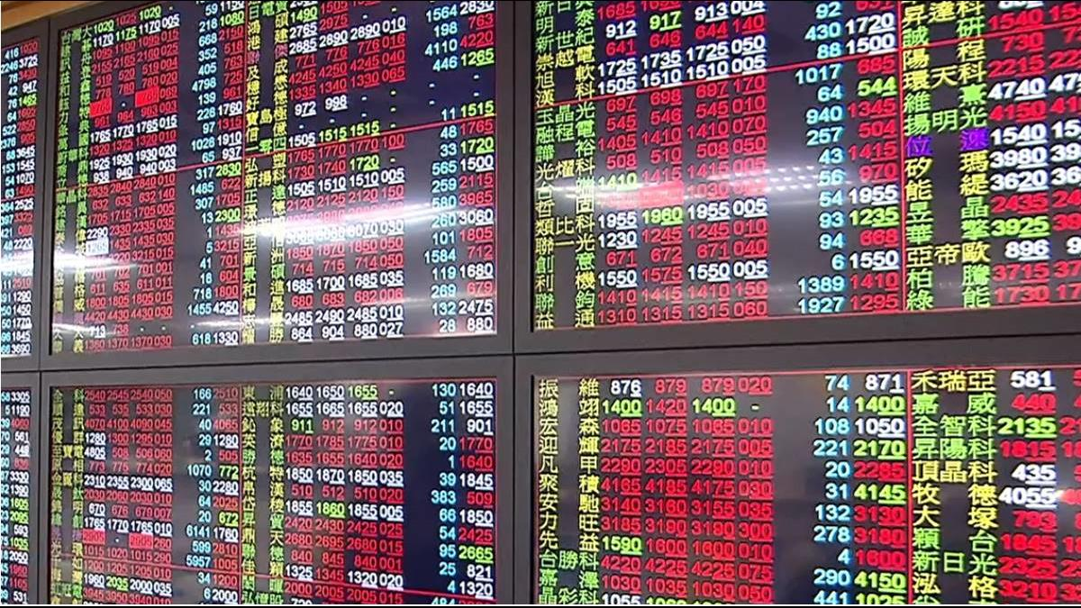 美股激勵!台股開盤狂飆155點 漲幅達1.65%