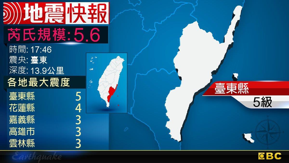 南部搖晃大!台東外海5.6地震 最大震度5級