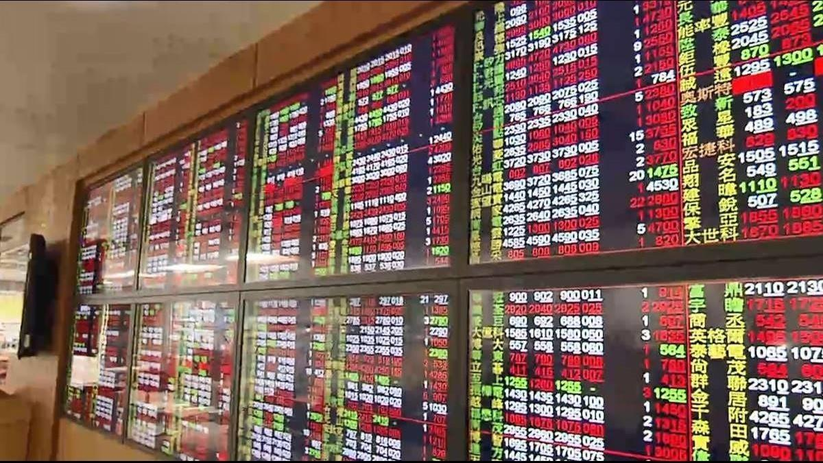 中美貿易戰升級!台股早盤重挫近180點回測年線