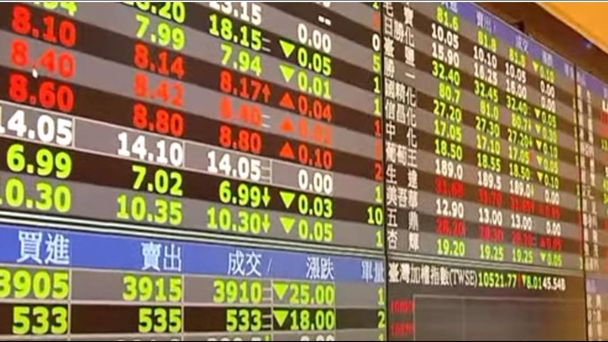 美股扯後腿台股挫逾百點 蘇建榮:國安基金持續關注