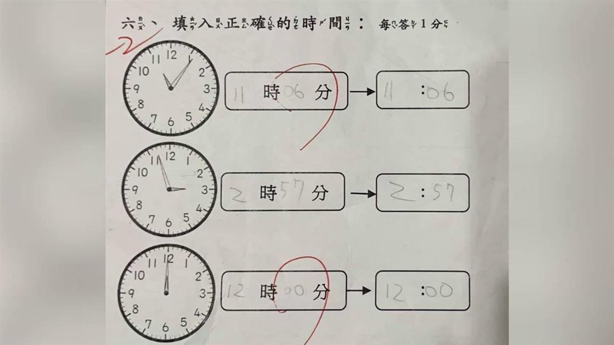 小二數學「11時06分」答錯!家長看正解傻眼 網分兩派戰翻
