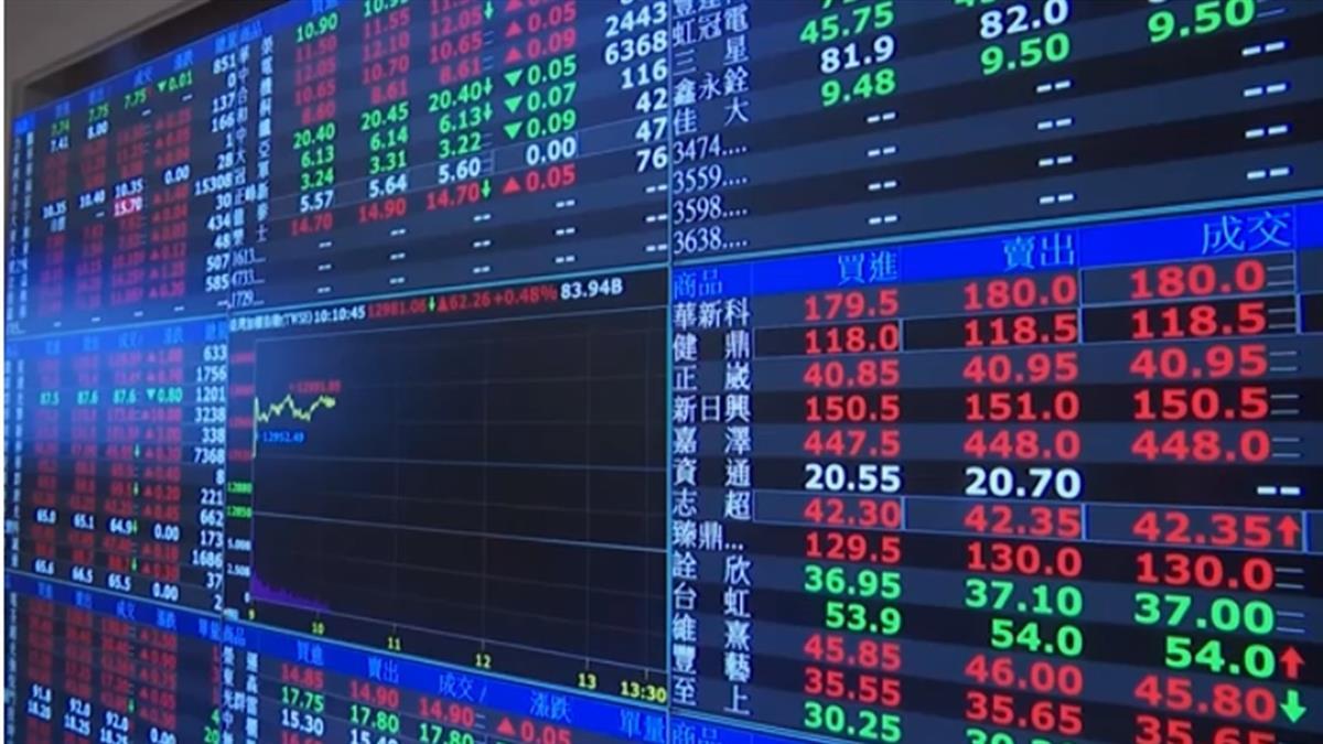 全球股市一夕豬羊變色!謝金河示警:變盤訊號來了