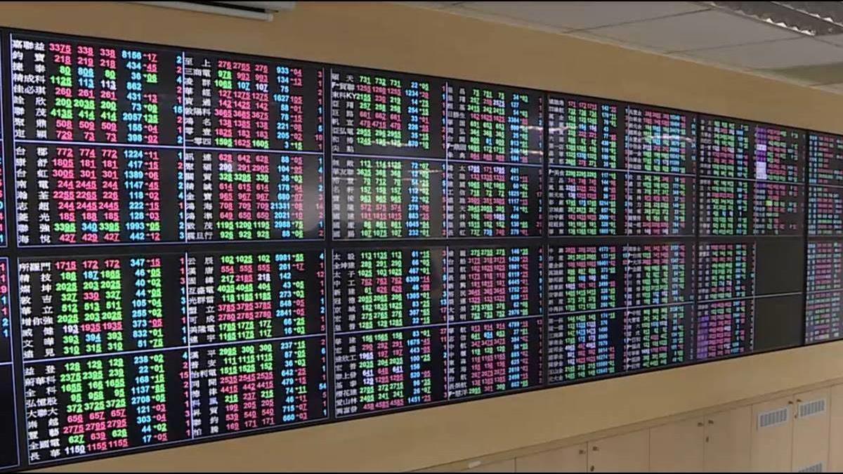 基本面沒到 股市一直漲怕爆? 專家:數據沒有不好 不用預設高點