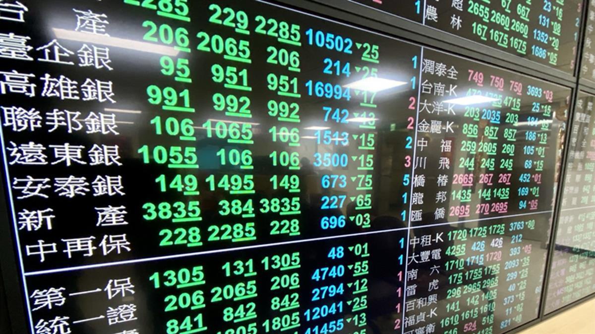 台股紅翻黑收跌6點  三大法人賣超119億元